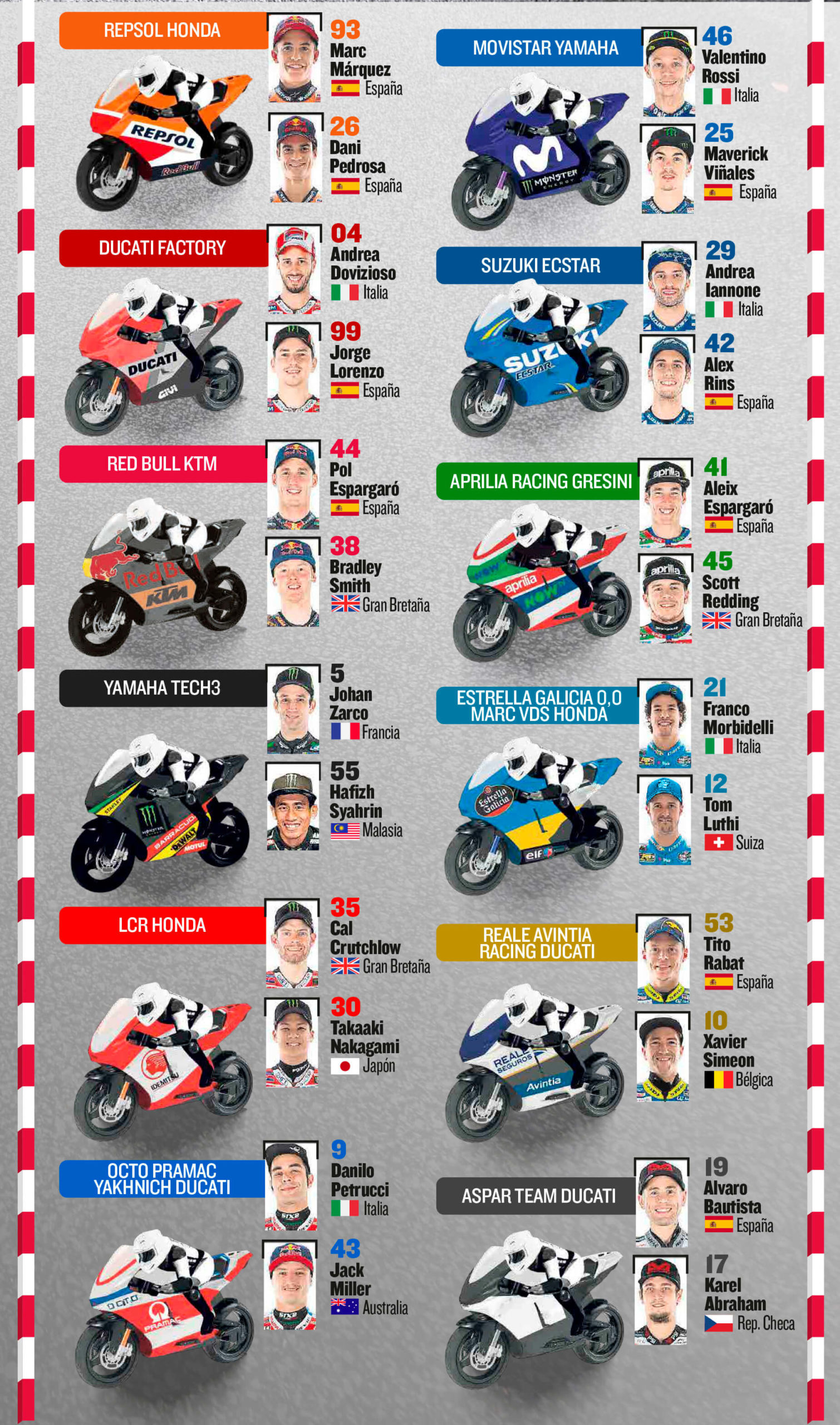 Parrilla de MotoGP