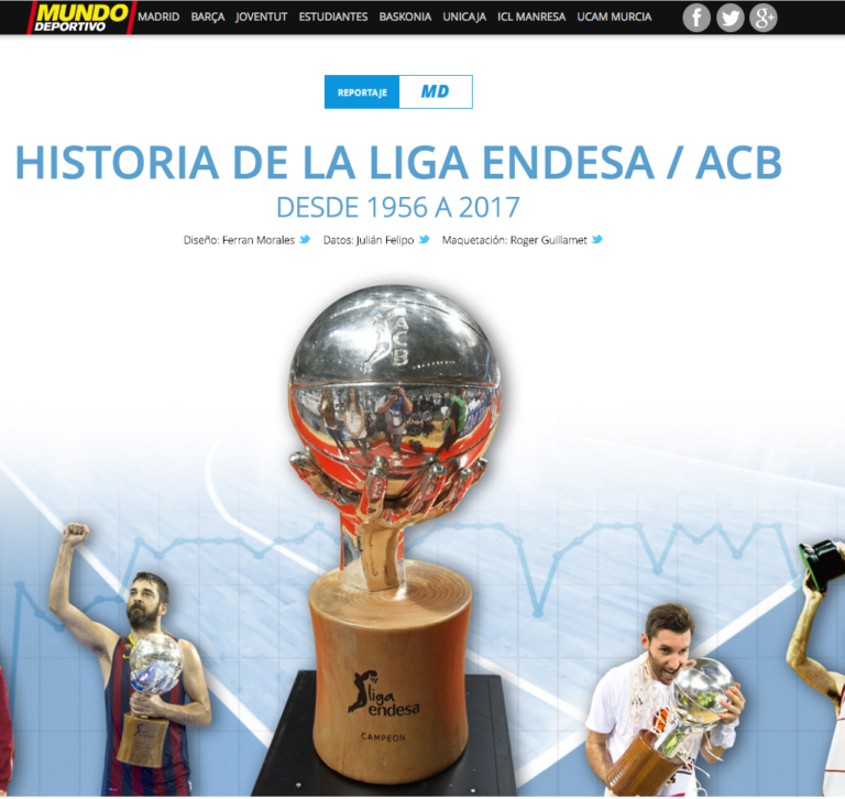 História de la Liga Endesa / ACB