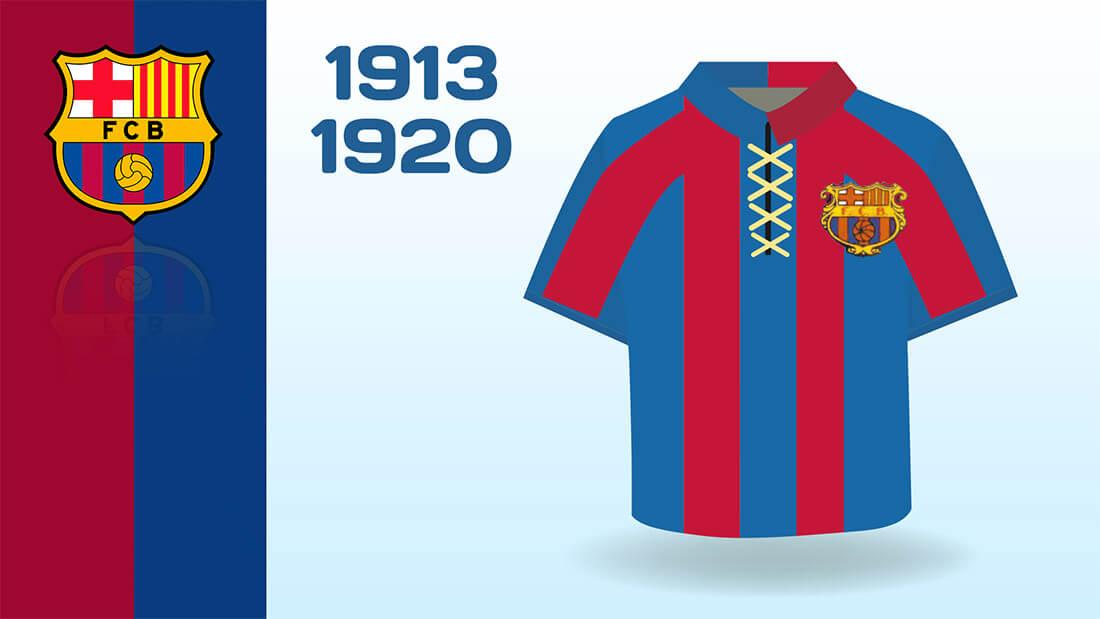 Camisetas de la historia del Barça